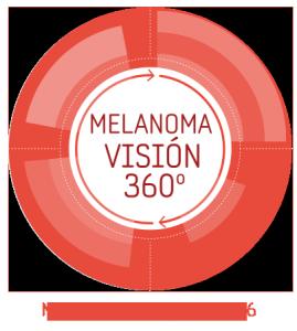 banner-lateral-MELANOMA-360