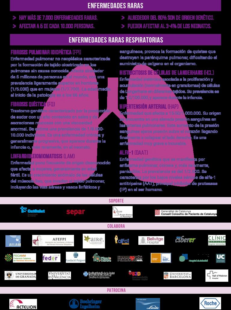 que es una hipertensión pulmonar - Información general Un