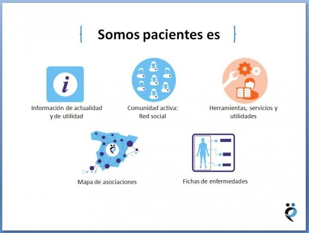 Qué es Somos Pacientes