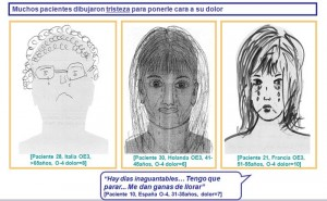 Estudio PainSTORY sobre dolor crónico