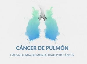 infografía cáncer de pulmón