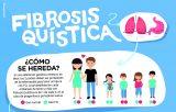 Semana Europea de la Fibrosis Quística para informar y sensibilizar sobre la FQ