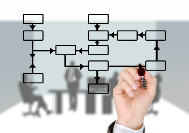 mark_marker_hand_leave_production_planning_control_organizational_structure_work_process-924910.jpg!d